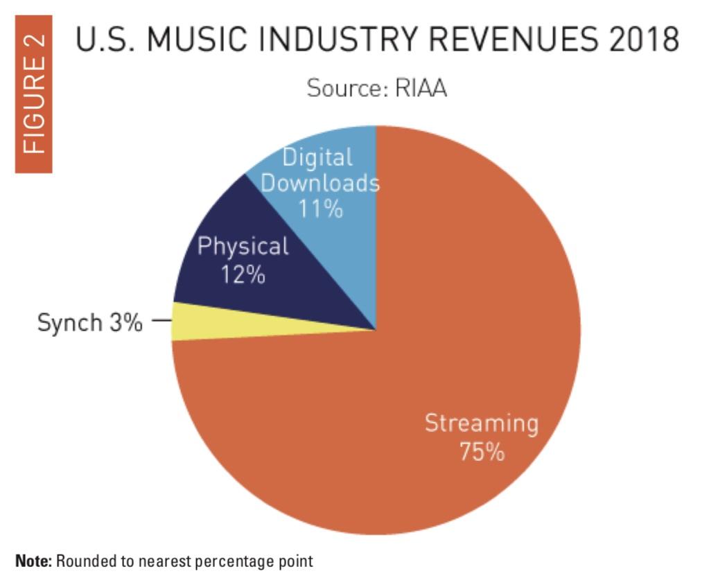 RIAA chart.jpg