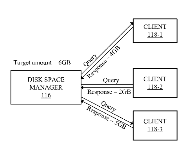Disk Space patent.png