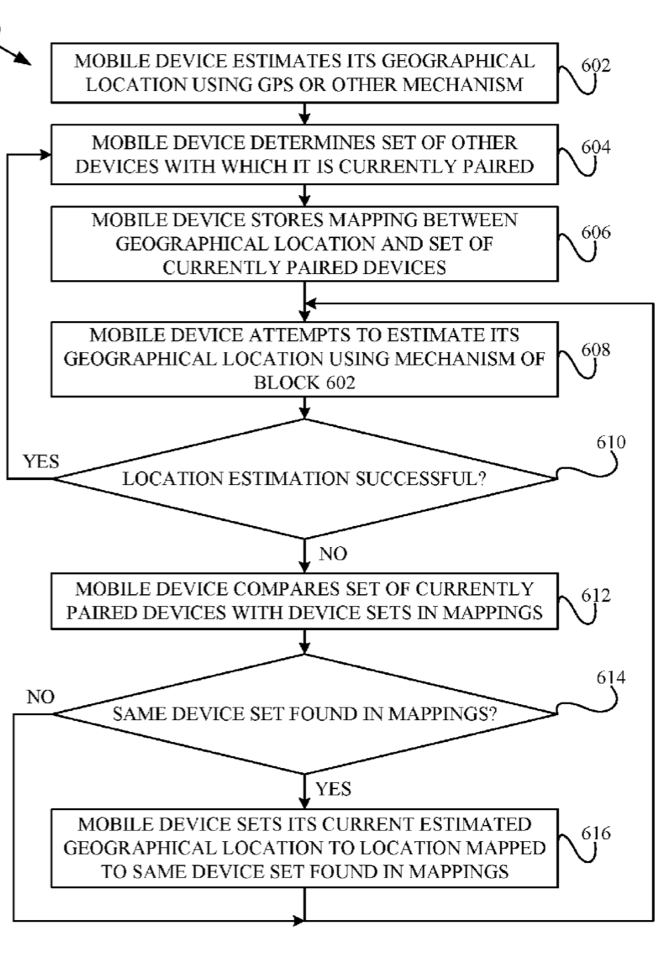 Wireless leash patent.png