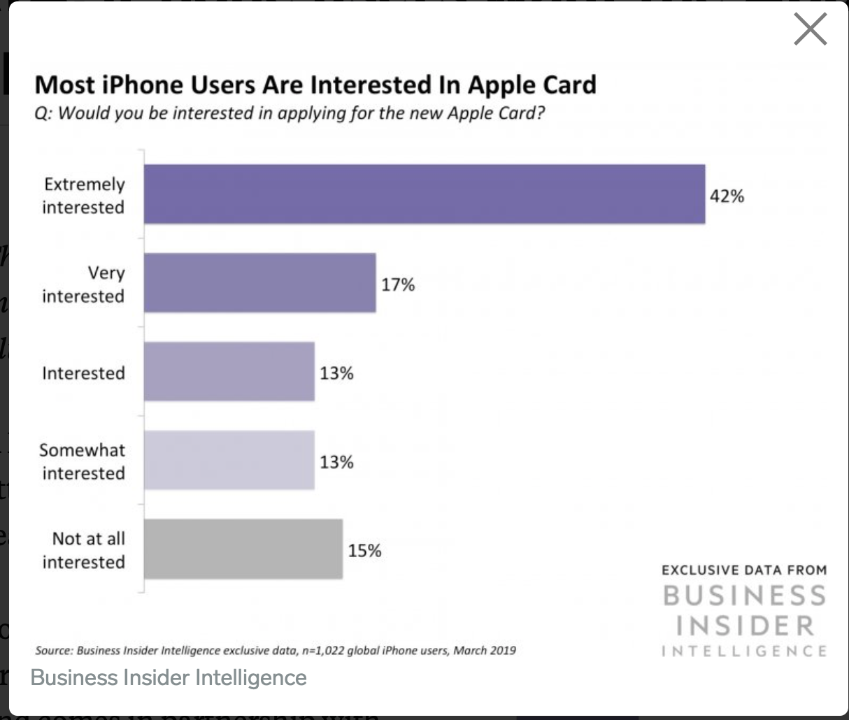 Apple Card chart one.png