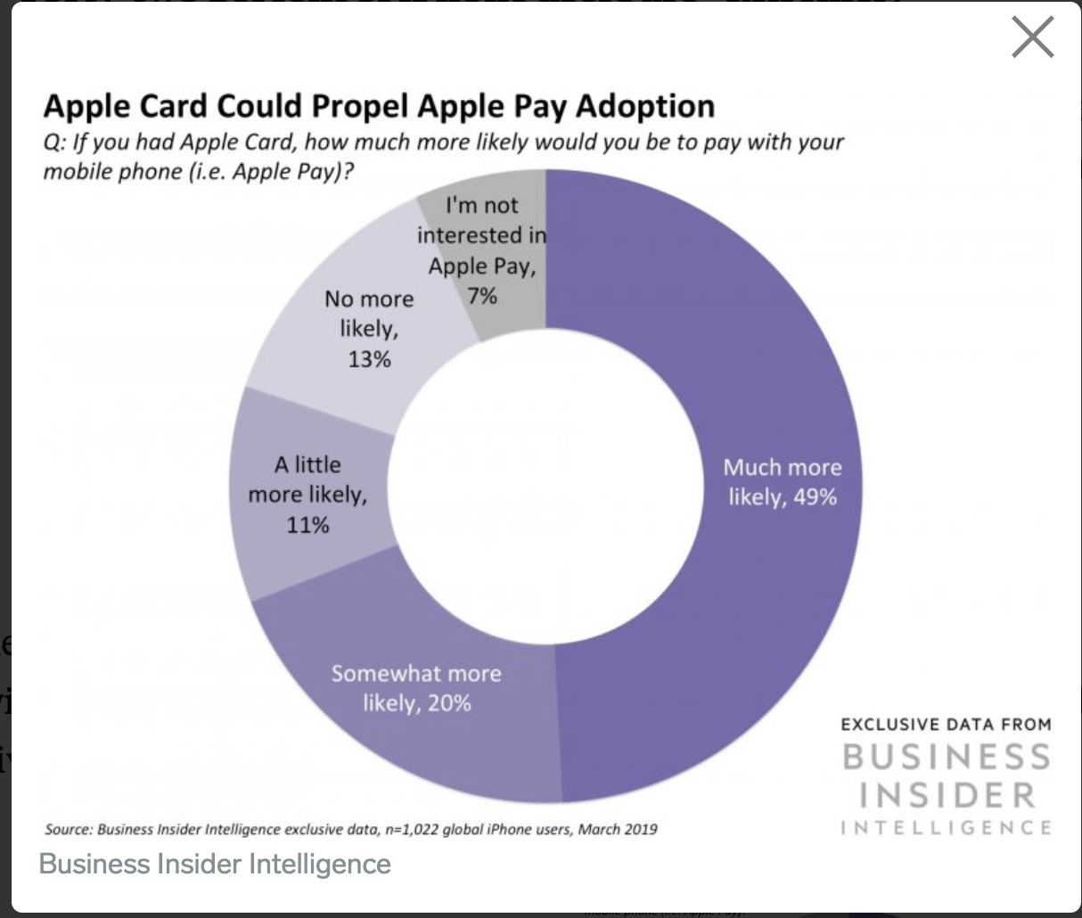 Apple Card chart two.png