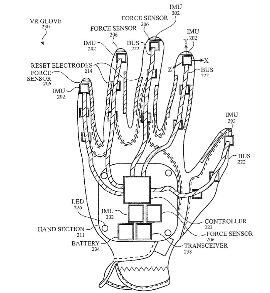 Apple Glove big.png
