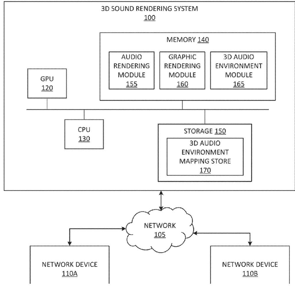 3D Sound patent.png