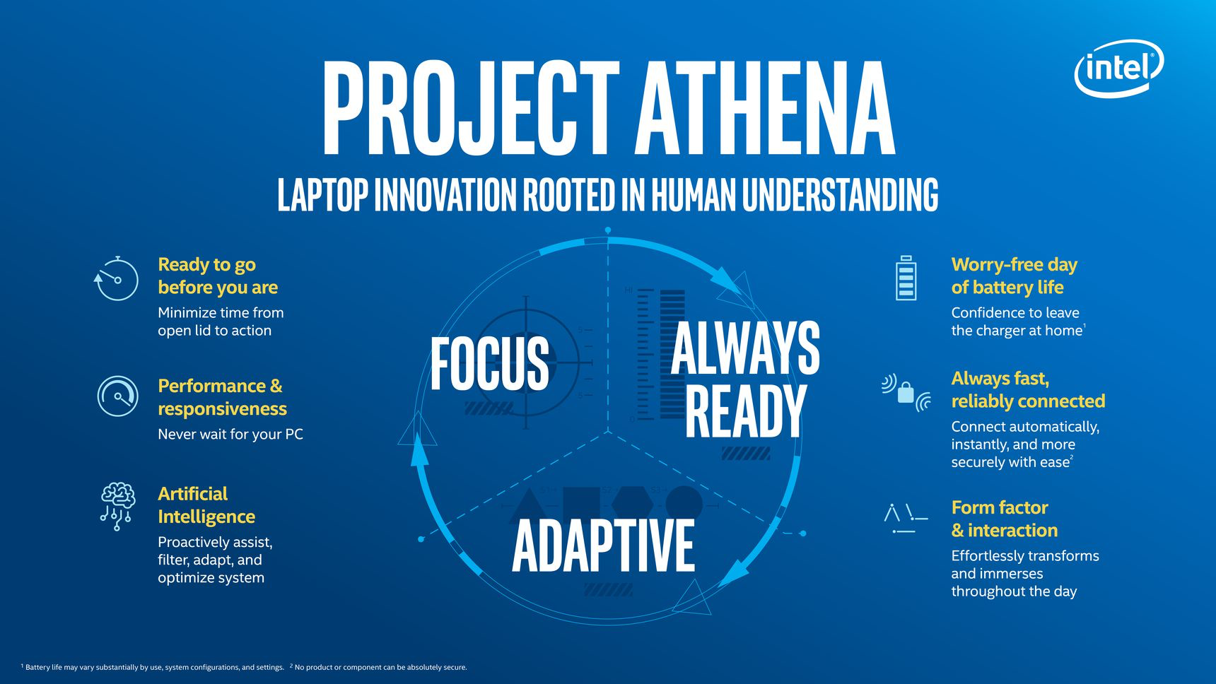Project Athena.png