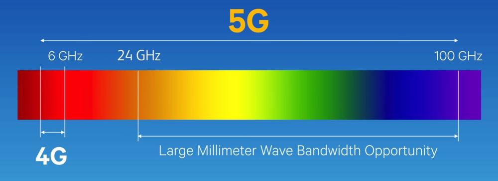 5G big.png