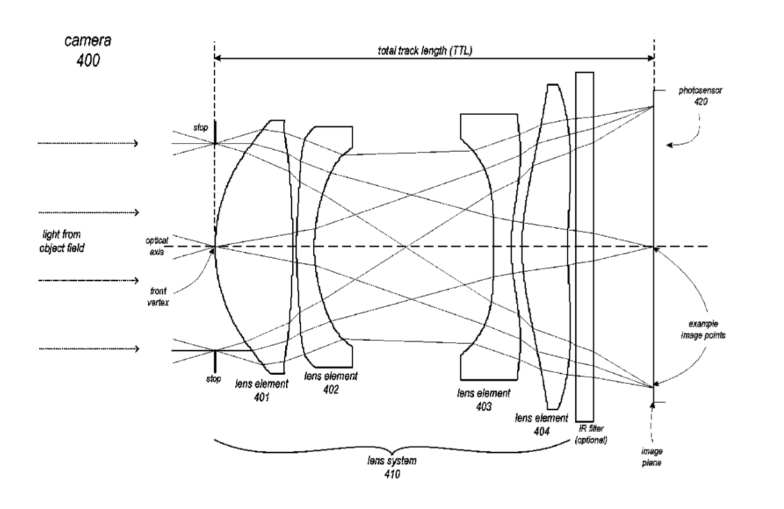 Shown is a cross-sectional illustration of an example embodiment of a compact telephoto camera including a compact telephoto lens system that includes five refractive lens elements.