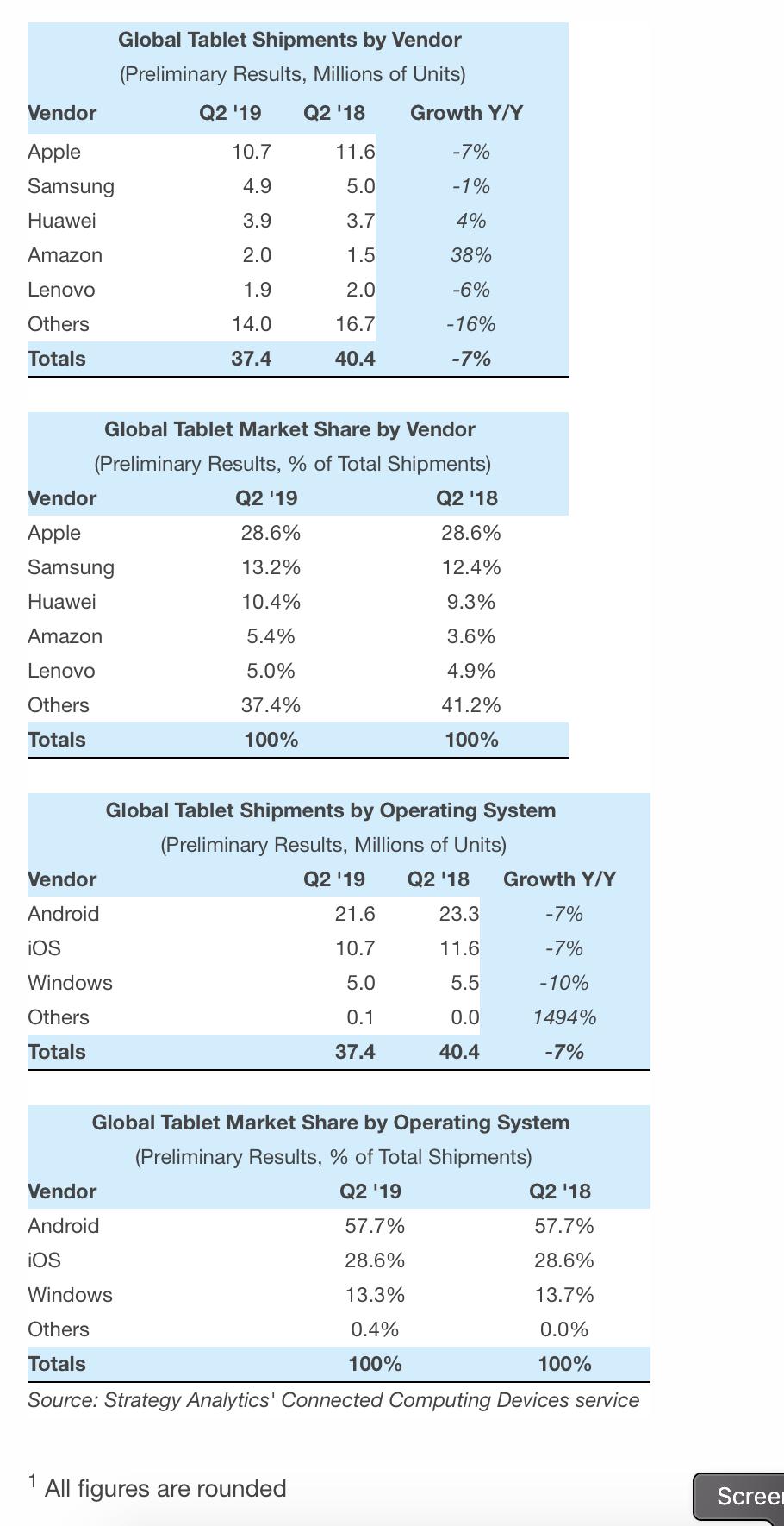 Tablet market.png