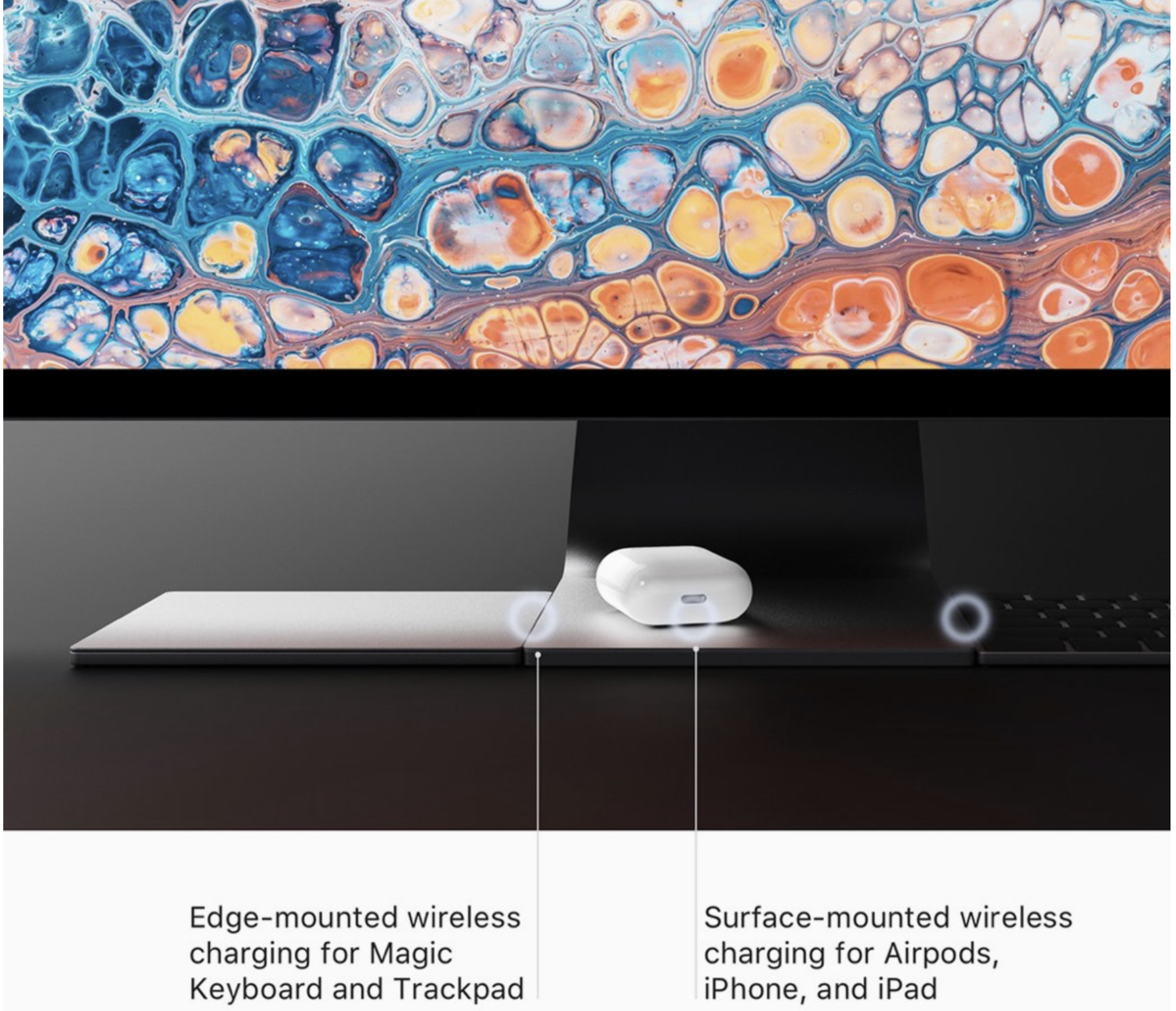New Imac 2020.This Is The Imac Design I Want In 2020 If Not Sooner