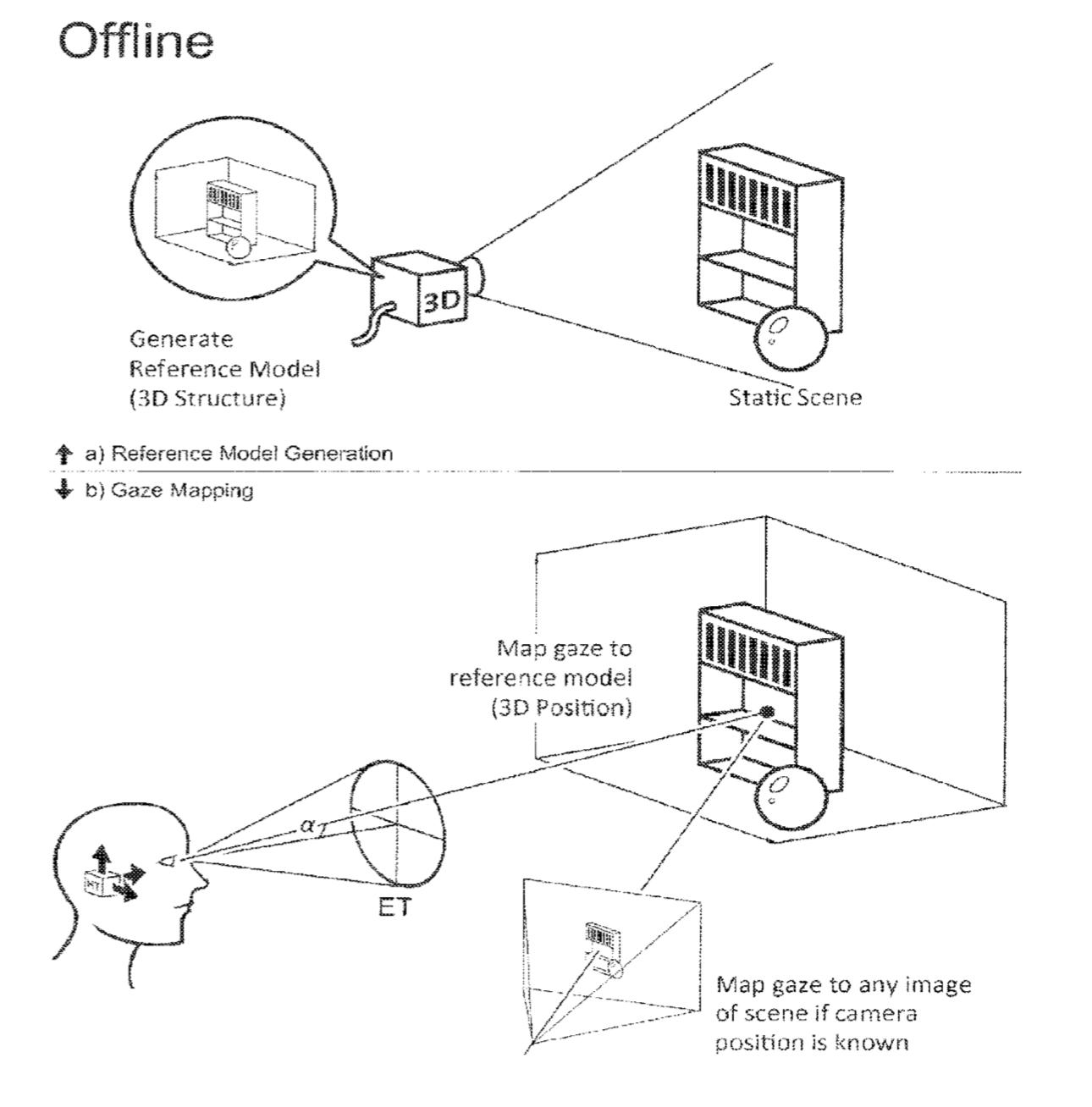 Gaze detection patent.png