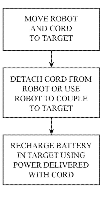 Robot-Car patent.png