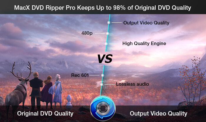 macx-drp-quality-comparison.jpg