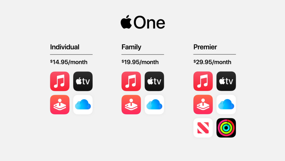 The pricing tiers for Apple One