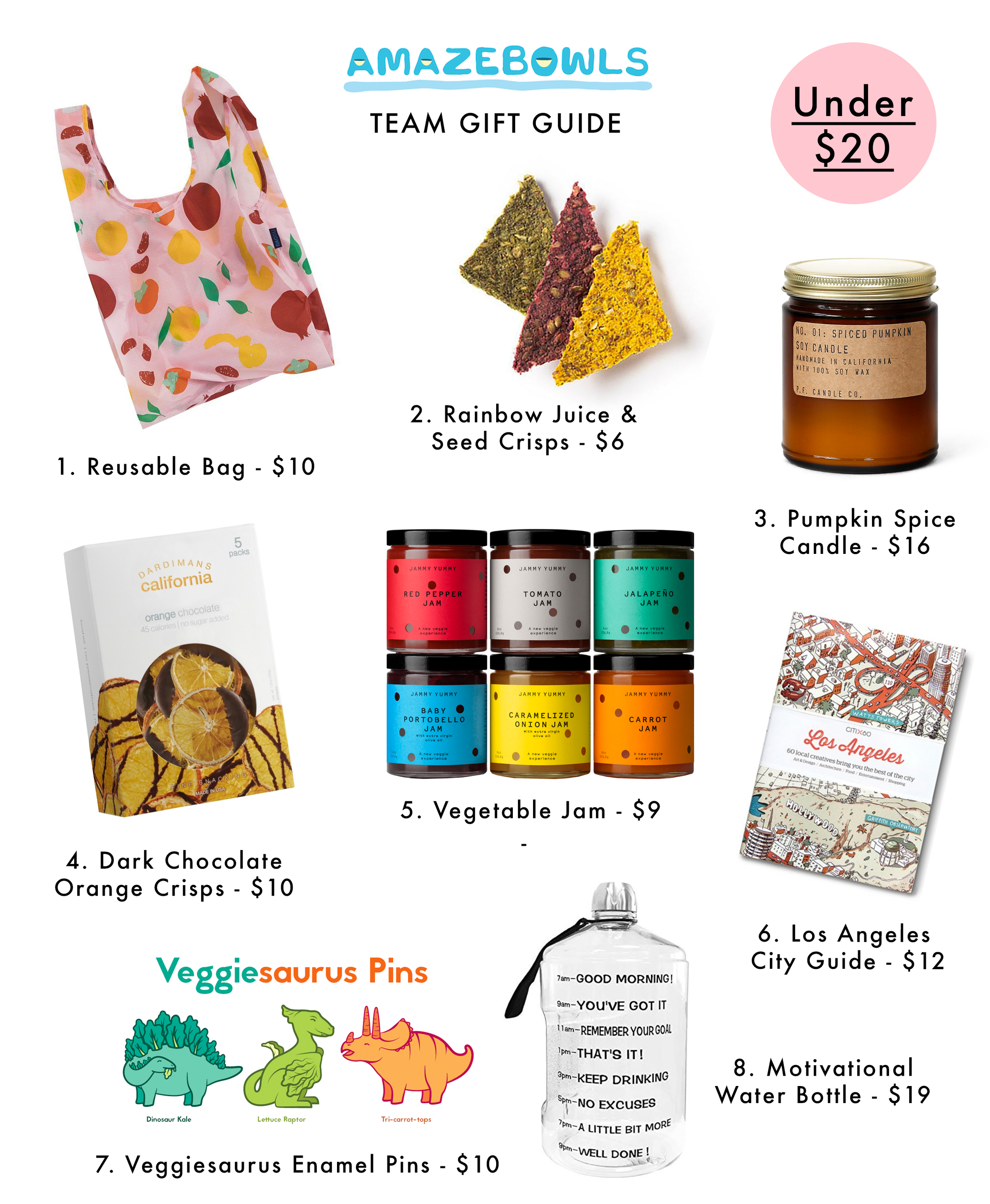 Gift Guide Under $25.png