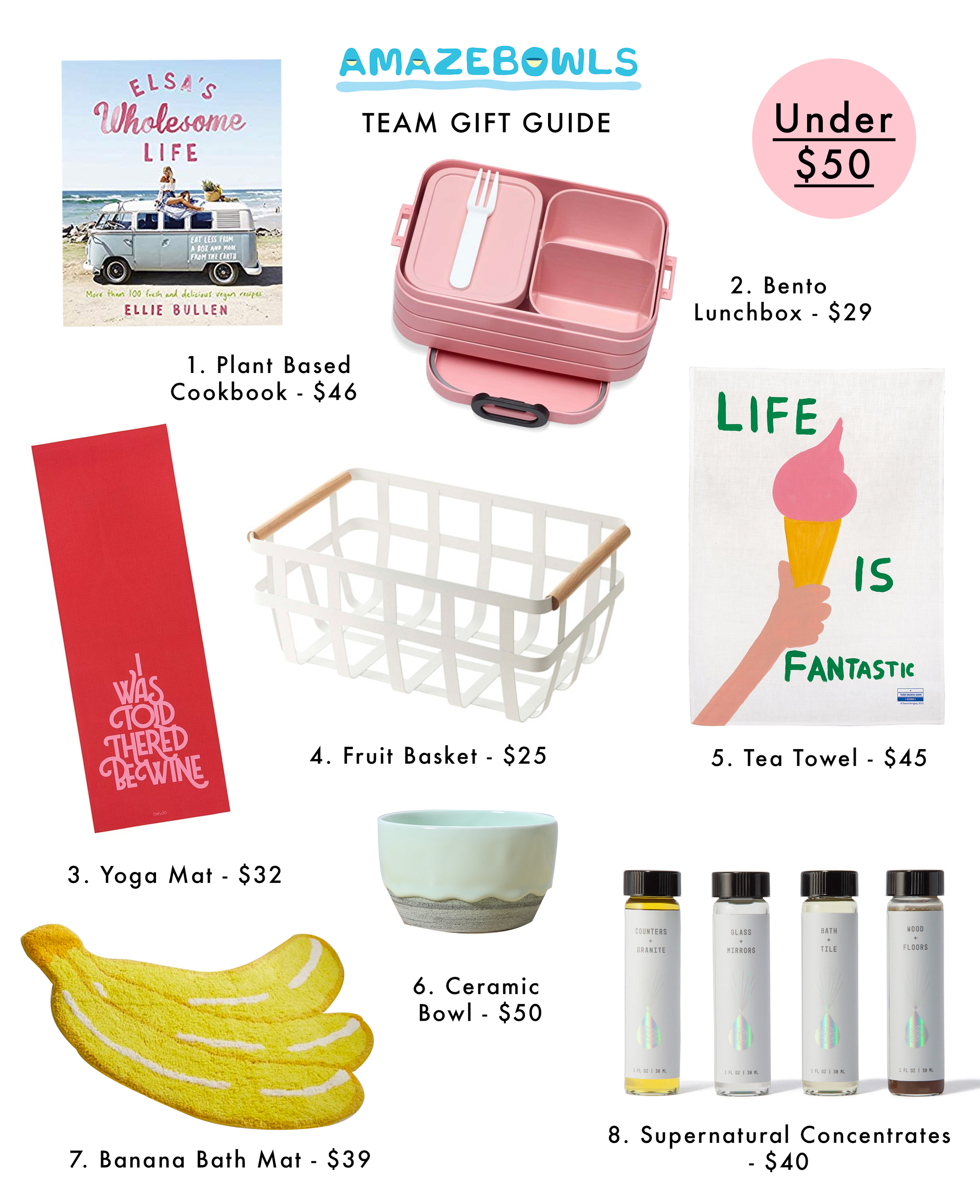 Gift Guide Under 50.png