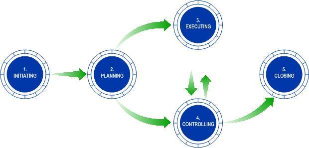 project management111.jpg