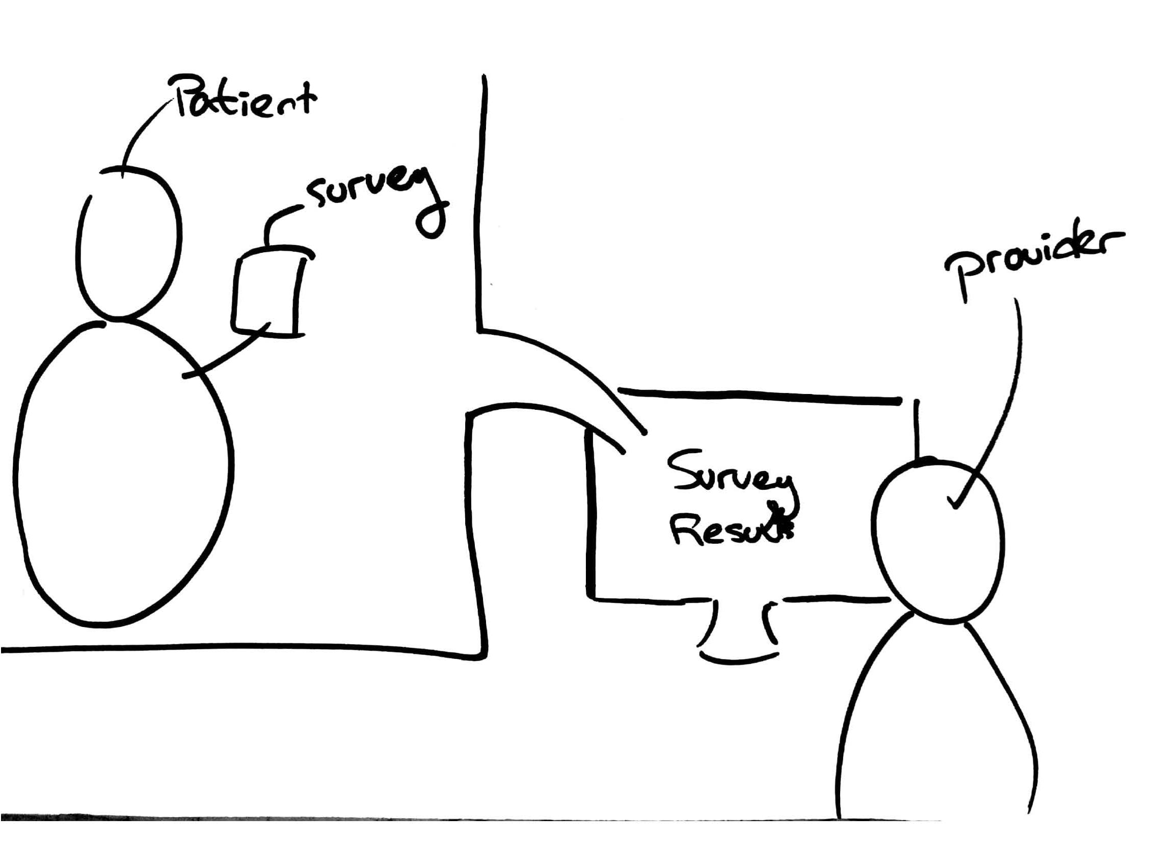 Provider Prototypes_Page_2.jpg