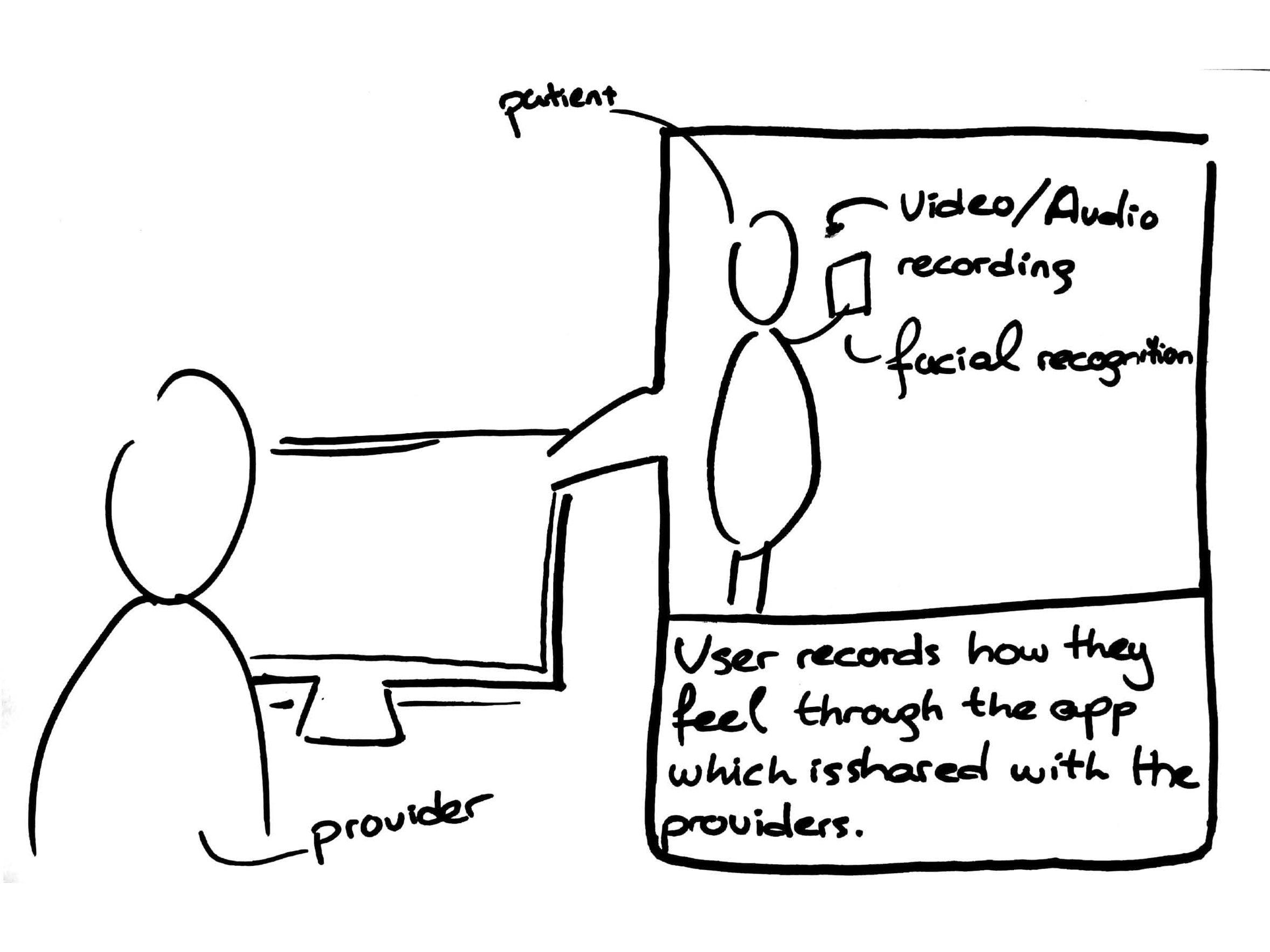 Provider Prototypes_Page_4.jpg