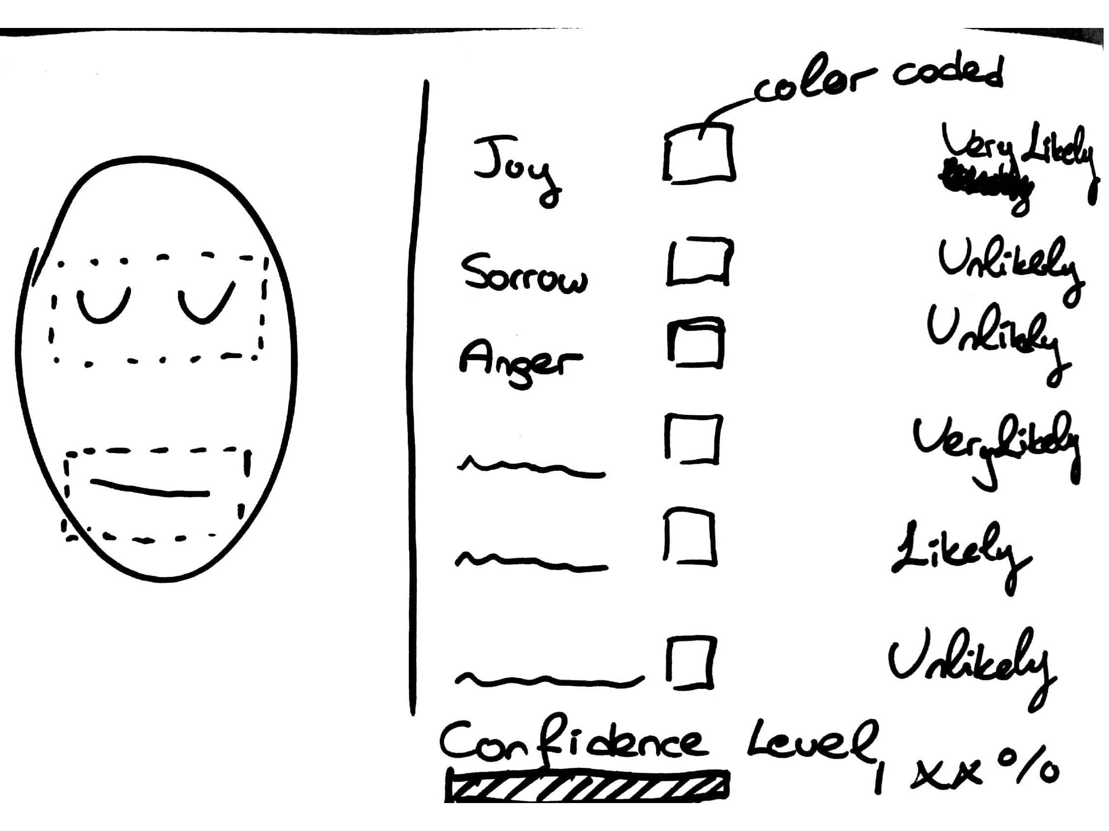 Provider Prototypes_Page_6.jpg