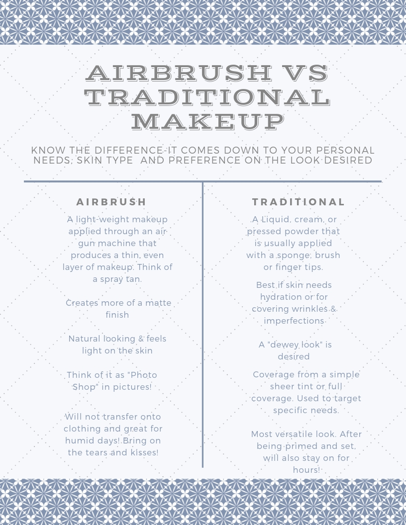 AIRBRUSH VS TRADITIONAL MAKEUP jpg.jpg