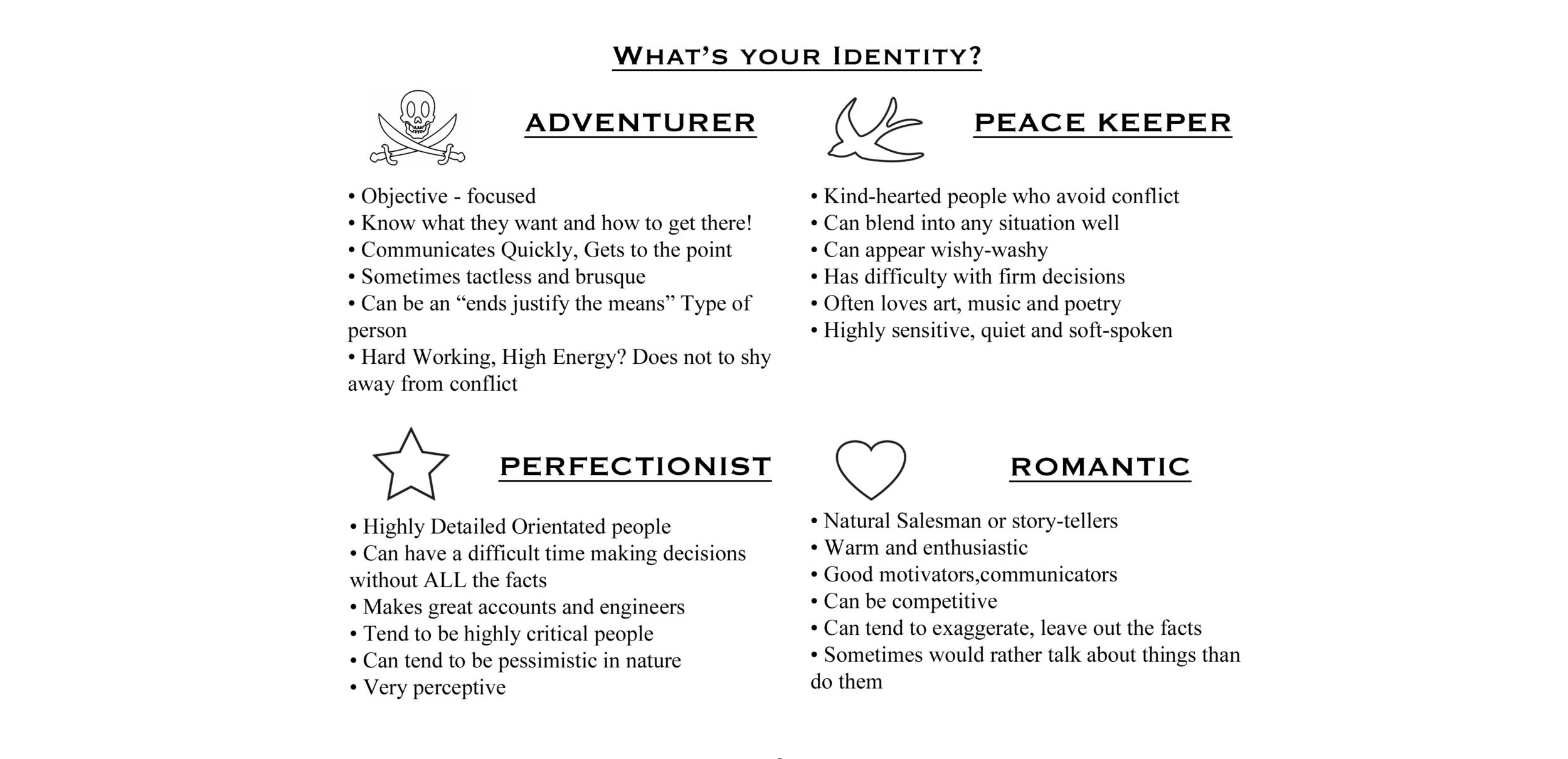 Luke Goldsmith Identity Range Description