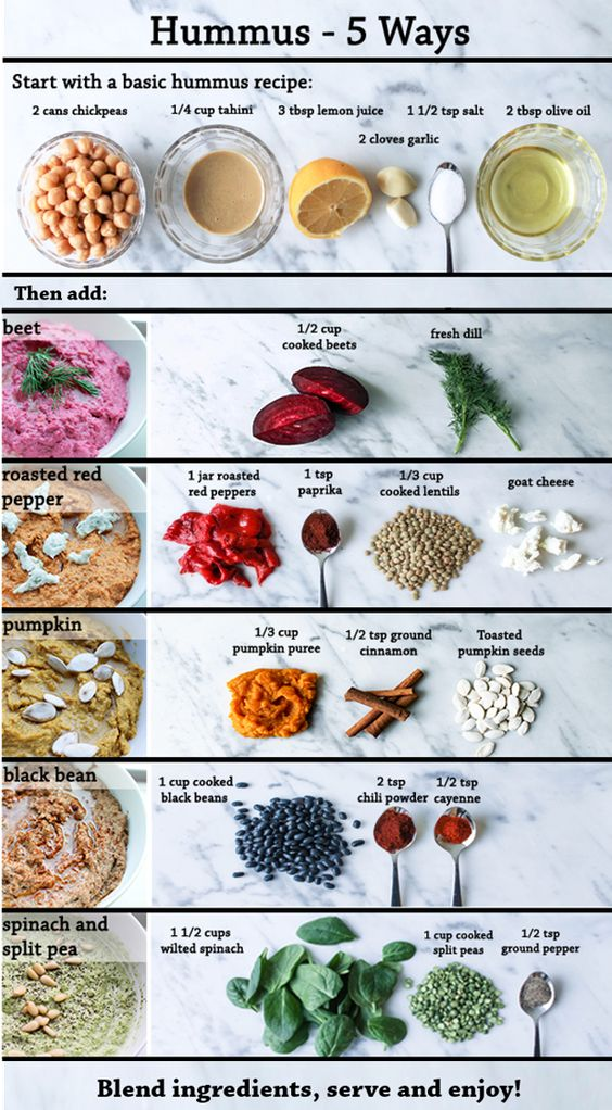 HUmmus recipe form Wonder Kids