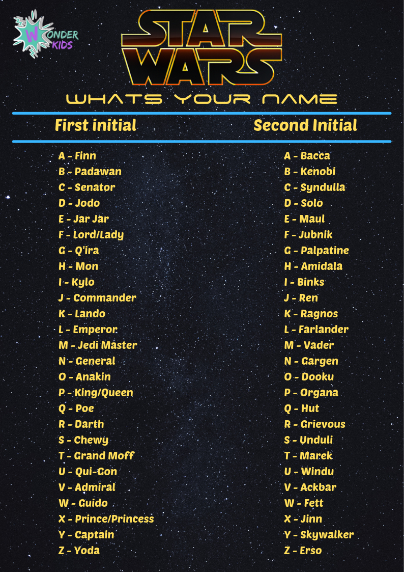 Whats your Star Wars Name