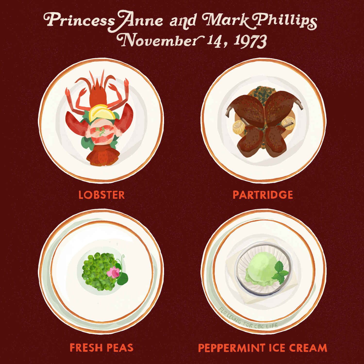 Top, L to R: Lobster, Partridge; Bottom, L to R: Fresh peas, Peppermint ice cream