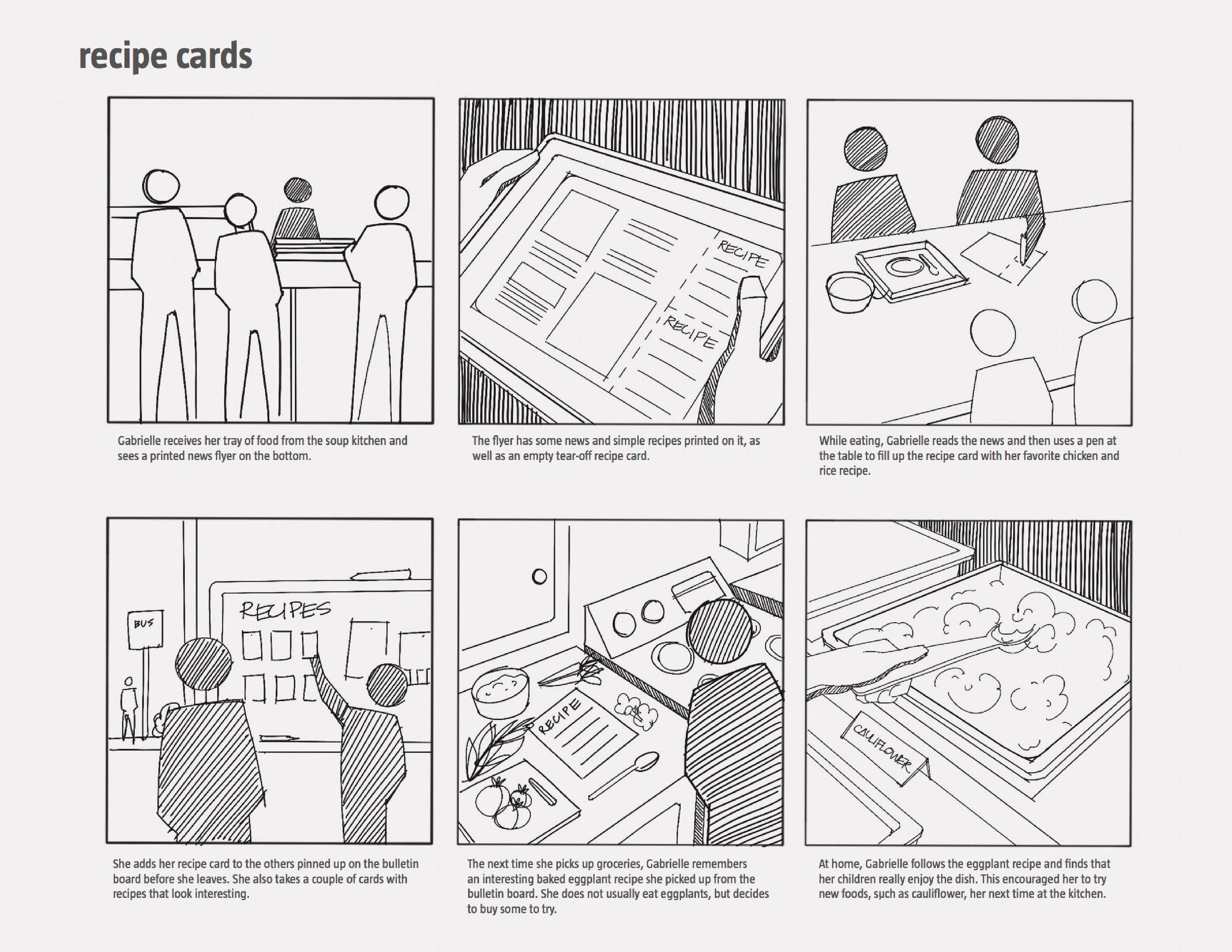 UCRE_FinalFoodReport_TeamMMM-page-036.jpg