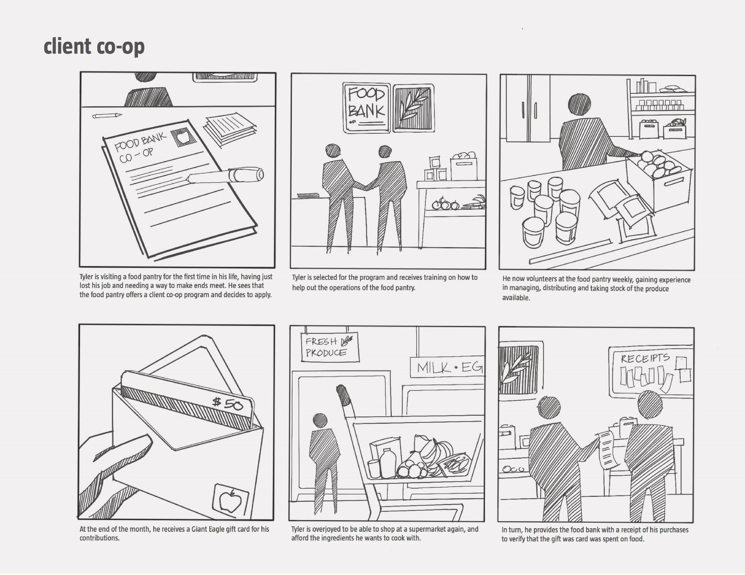 UCRE_FinalFoodReport_TeamMMM-page-039 (1).jpg
