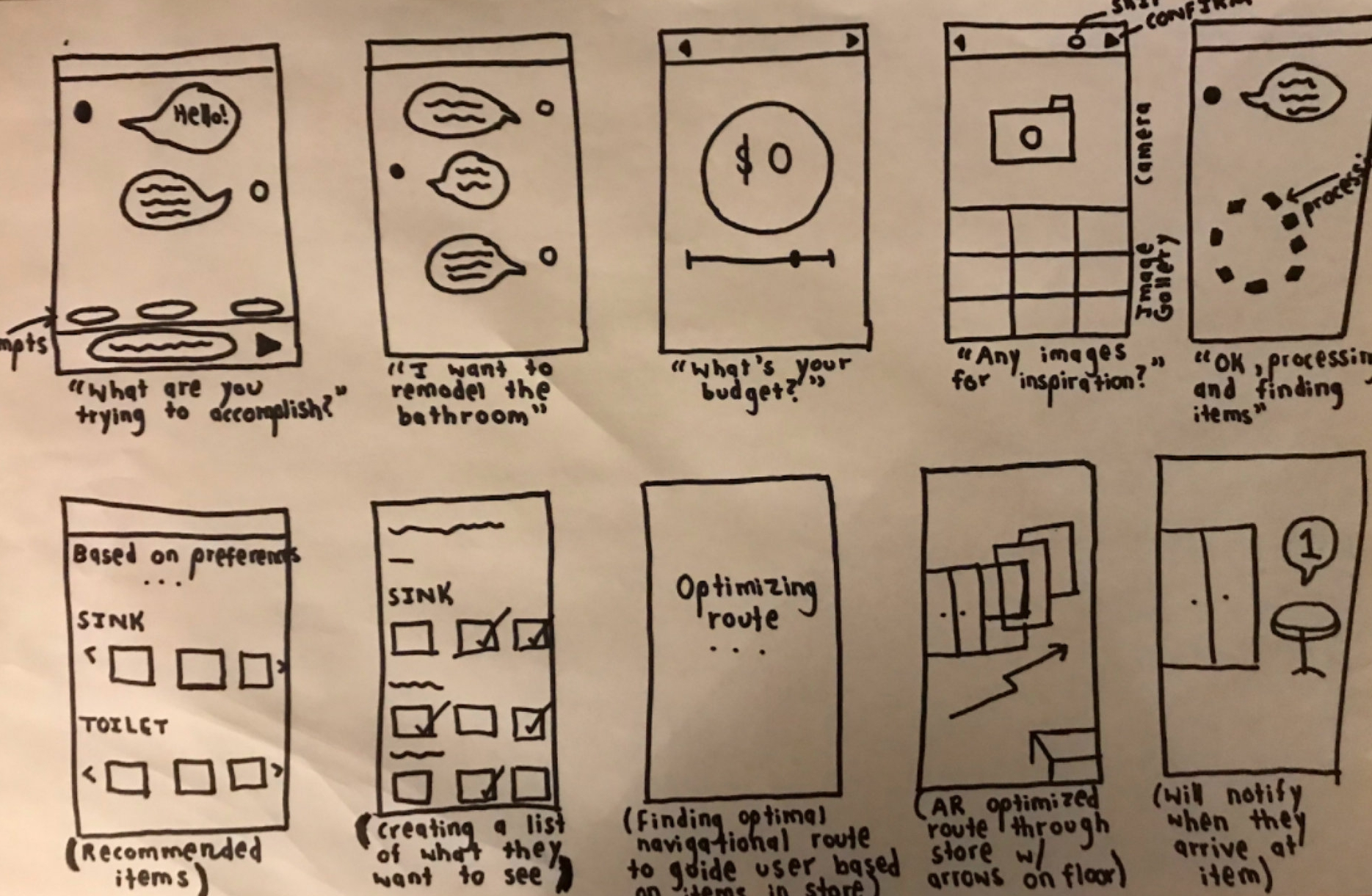 We drew low fidelity wireframes to visualize our concept around a Construction Junction chatbot guide.