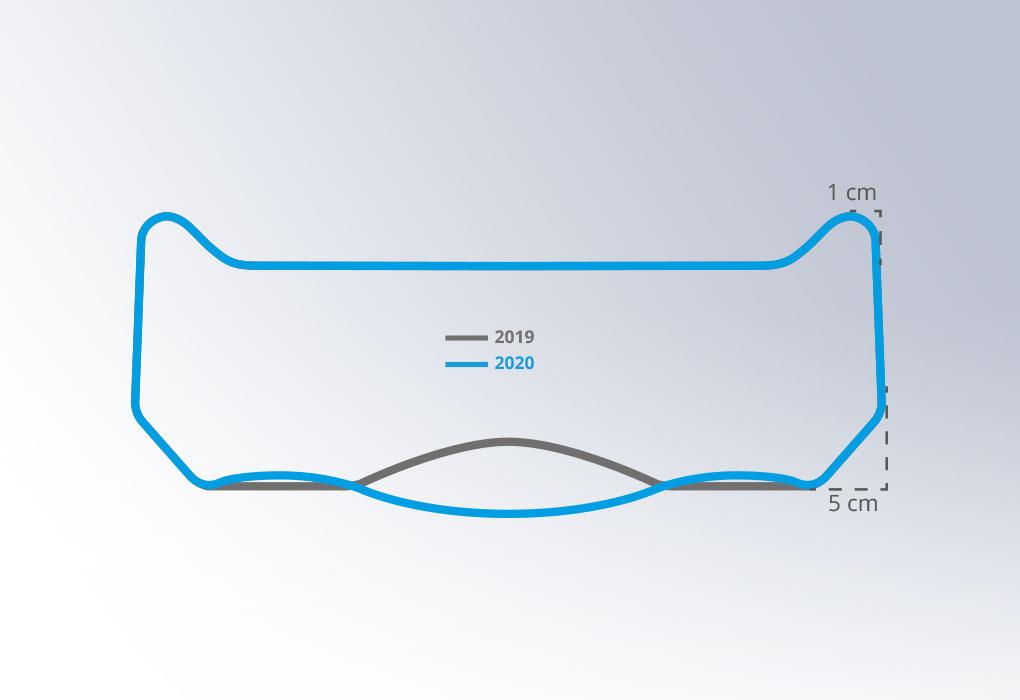 2019 Starboard allstar bottom and 2020 starboard allstar bottom redesign