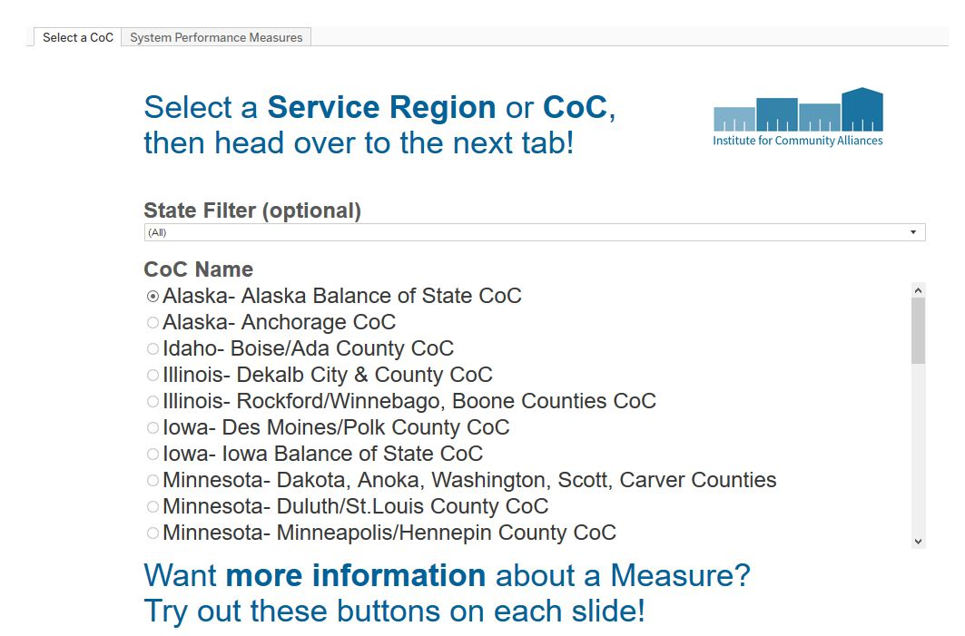 This Dashboard shows the System Performance Measures, by CoC. Click on the Idaho - Boise / Ada County CoC to see the BCAC SPM submissions and progress. -