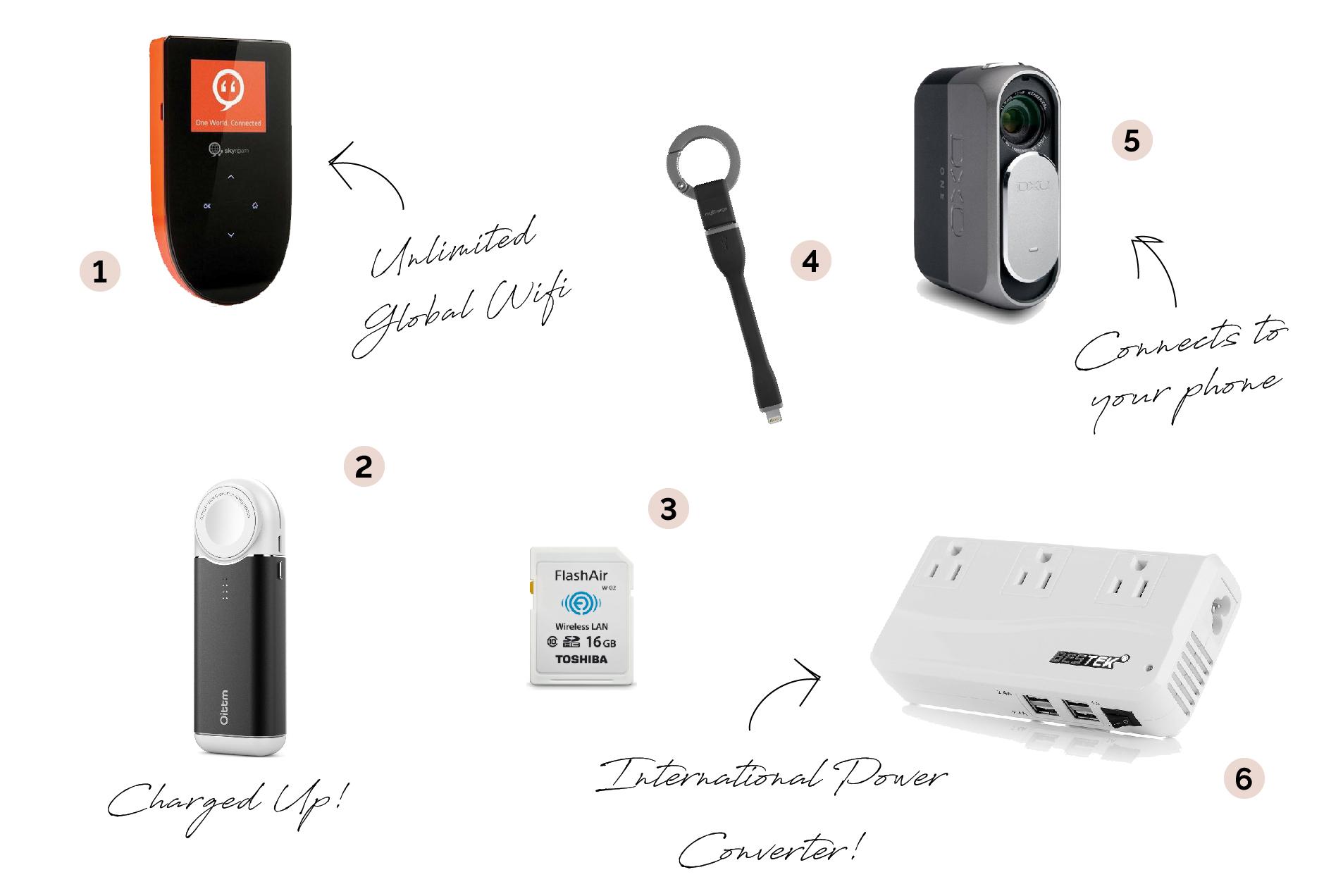 gadgets-100.jpg