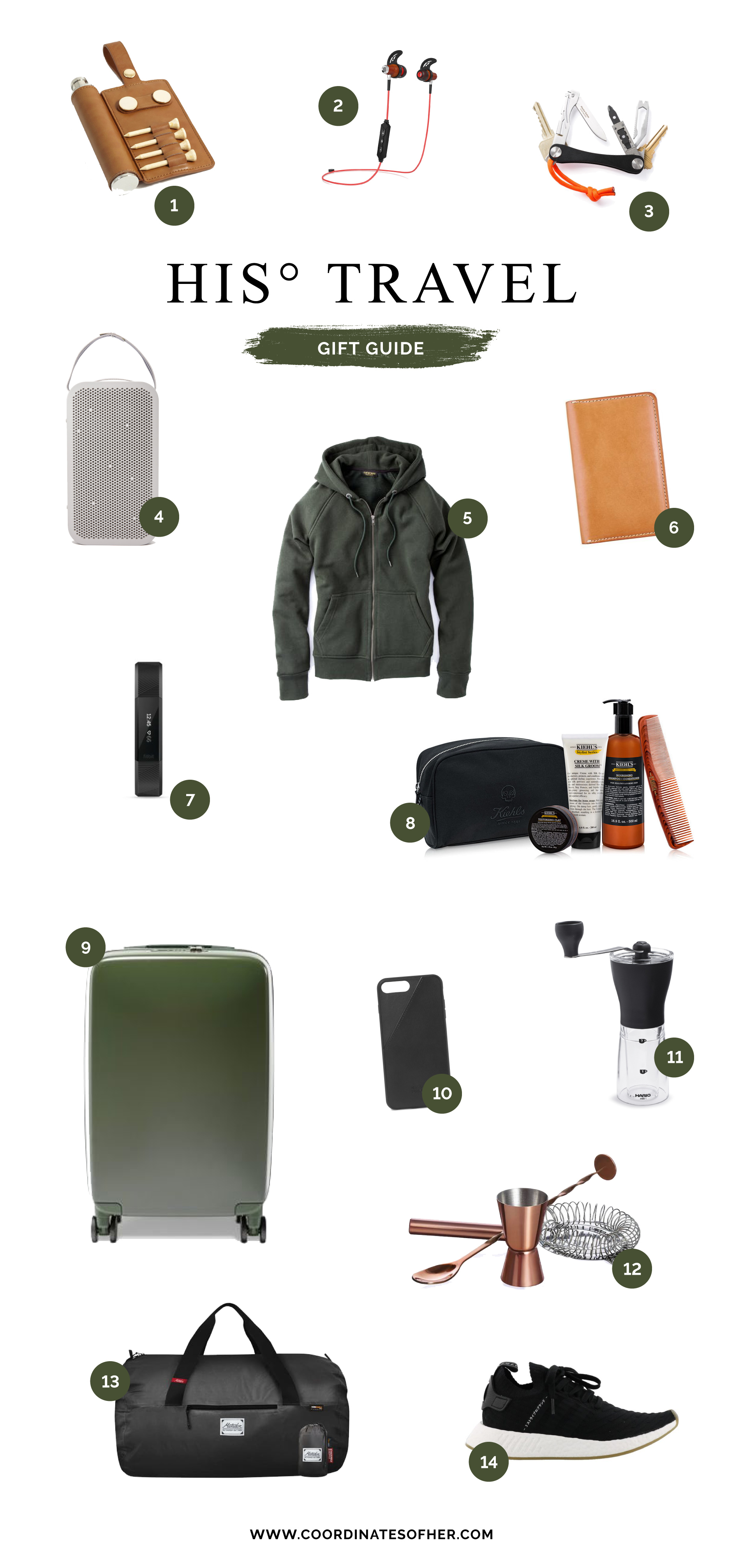 HIS° TRAVEL GIFT GUIDE