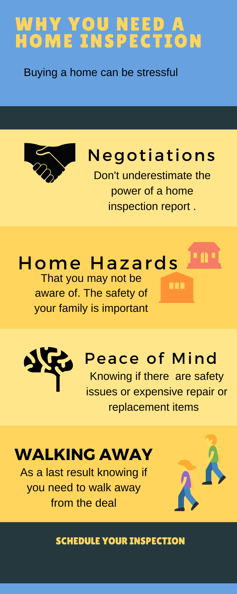 Reasons+to+have+a+home+inspection+in+Hou
