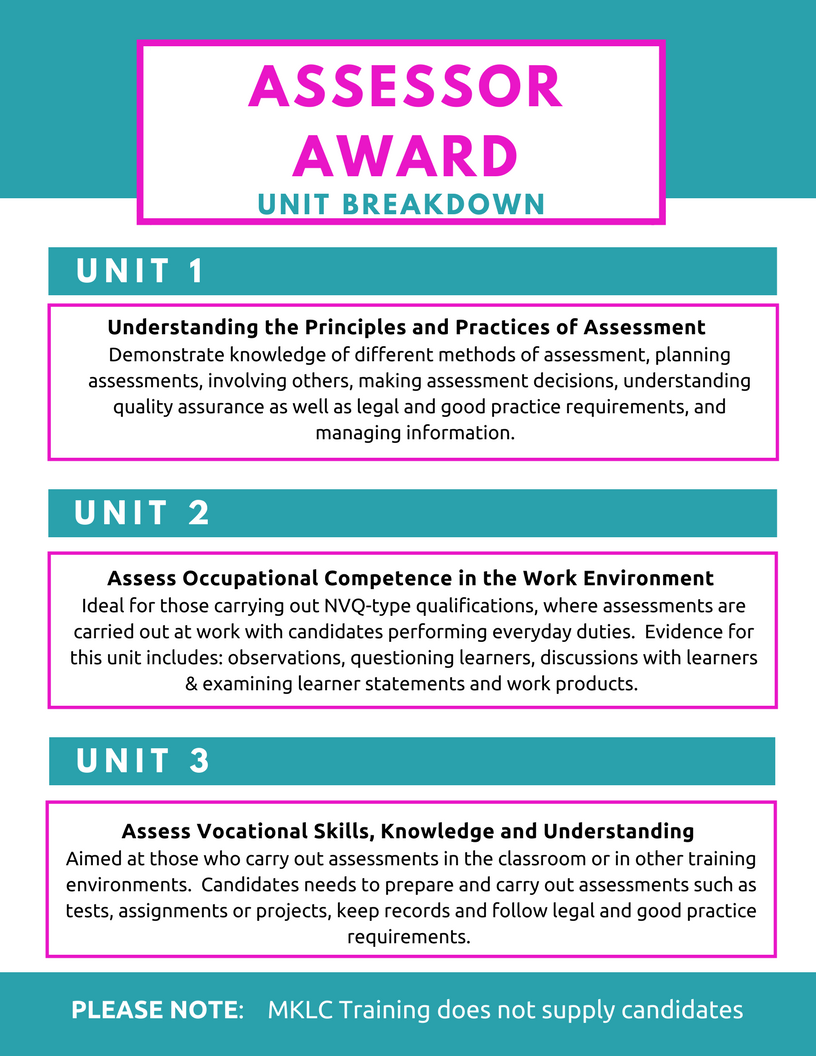 MKLC Training Assessor Award Unit Guide