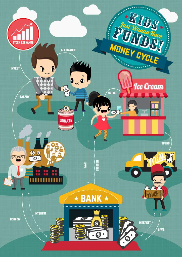 MoneyCycleIllustration_FINAL.jpg