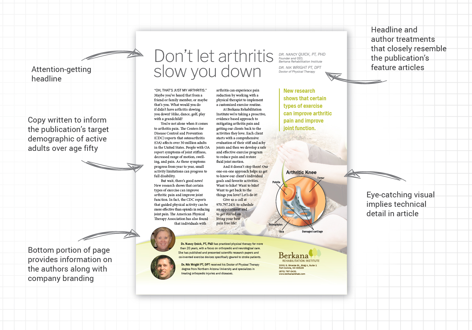 Anatomy of the Knee Pain Advertorial for  Berkana Rehabilitation Institute