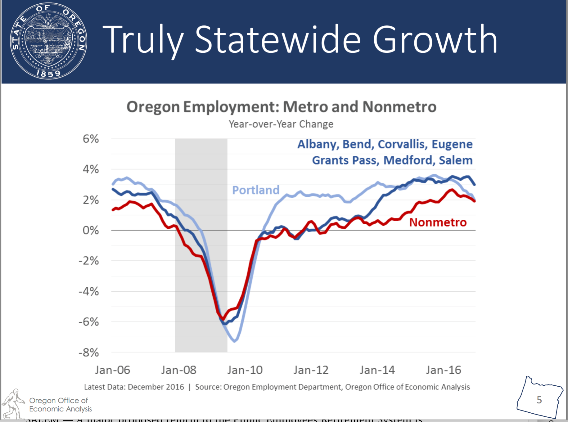 Media coverage of Oregon's quarterly economic and revenue outlook tends to focus on whether net state revenues have gone up or down since the last forecast. But that overlooks a lot of other interesting nuggets mined by the state economists who generate the report.