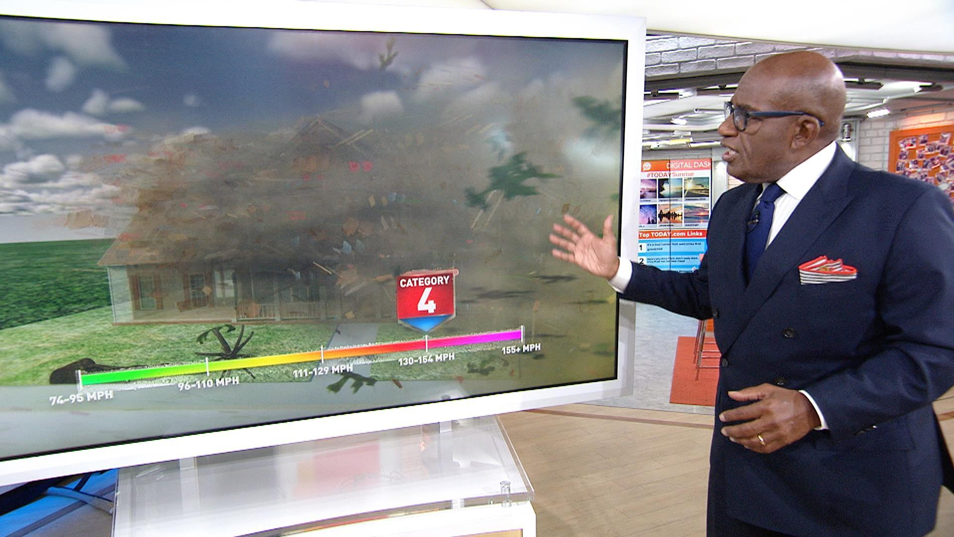 NBC weatherman Al Roker used an animated video to give viewers an eyeful explanation of the escalating force of hurricane winds. If animated videos aren't in your issues management, crisis preparation and marketing toolkits, they should be – soon.