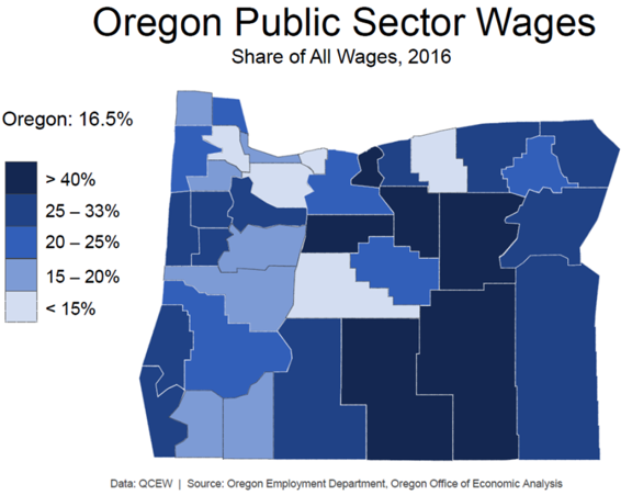 As the chart shows, rural counties depend more heavily on public sector wages for teachers and road crews to bolster their local economies.