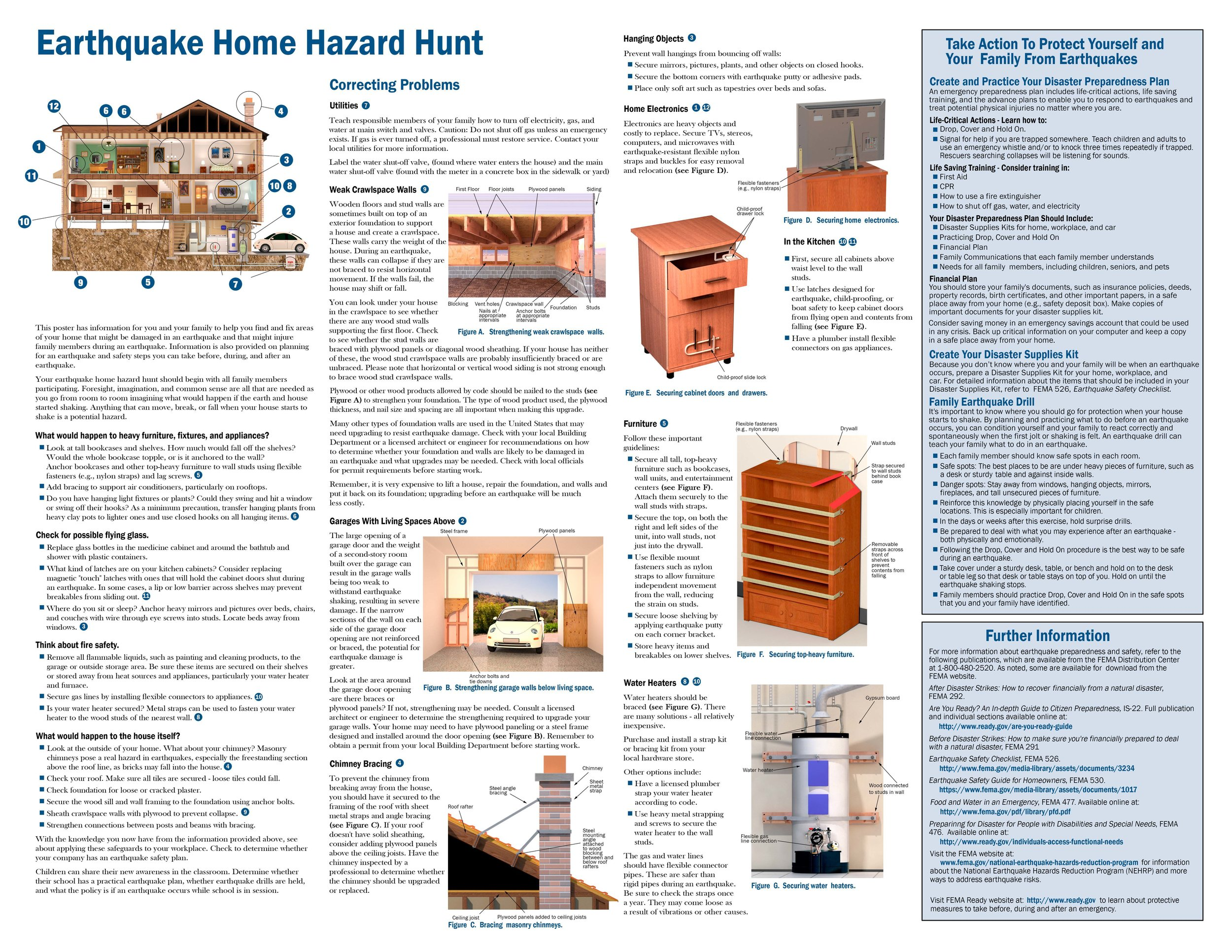 Earthquake Home Hazard Hunt[1]_Page_2.jpg