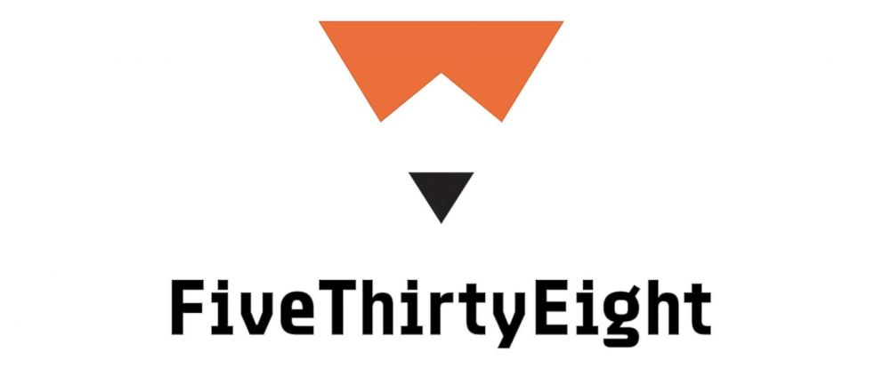 If the blizzard of polls overwhelms you, one solution is to tune into FiveThirtyEight, which summarizes recent polls, aggregates multiple polls to see trends and covers a wide range of topics from politics to sports to culture.