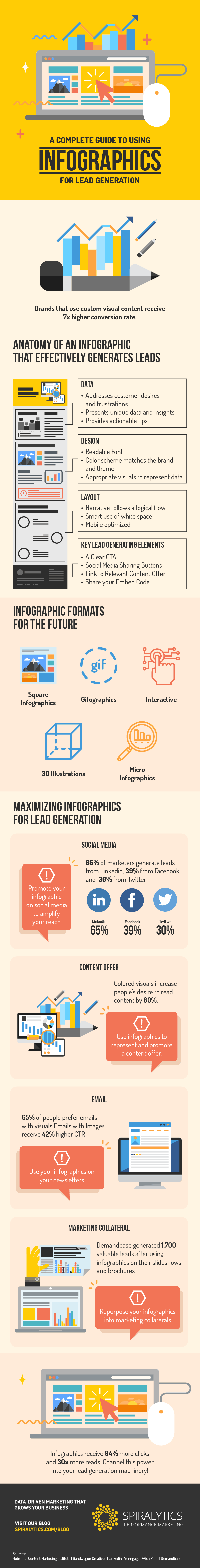 "d12c30350 Marketers and PR professionals frequently refer to ""infographics."" You may  not recognize the word, but you most likely have seen more than one of them."