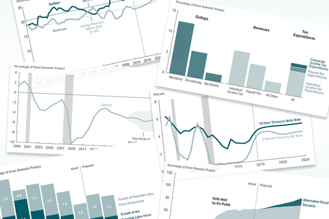 The Congressional Budget Office shares its data about federal deficits, budget and revenue projections and marginal tax rates, as well as statistical information about many specific federal programs. If you want to be the smartest person in the room when it comes to the economy, check this out:  https://www.cbo.gov/publication/54918 .