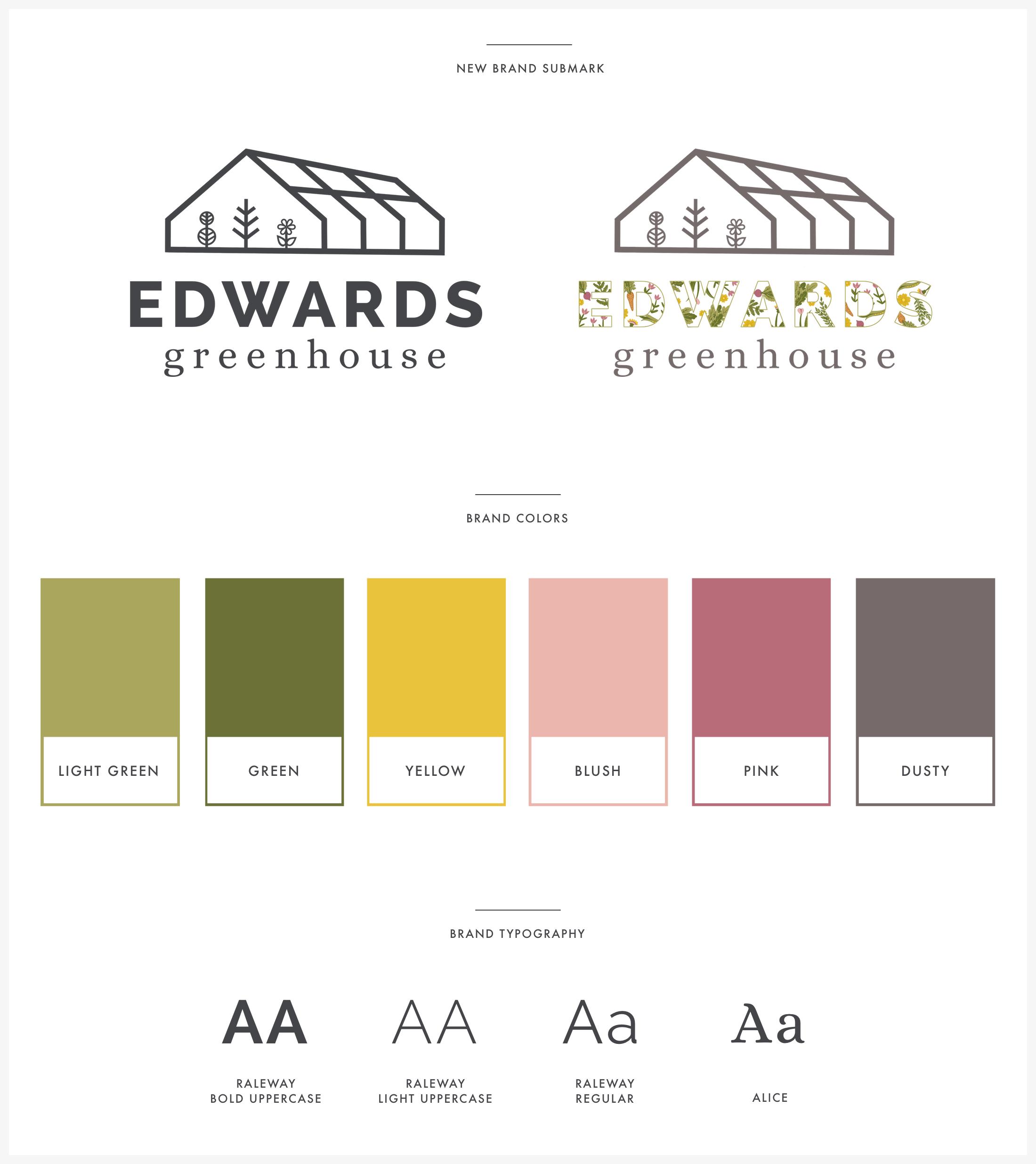 edwards-greenhouse-ekd.jpg