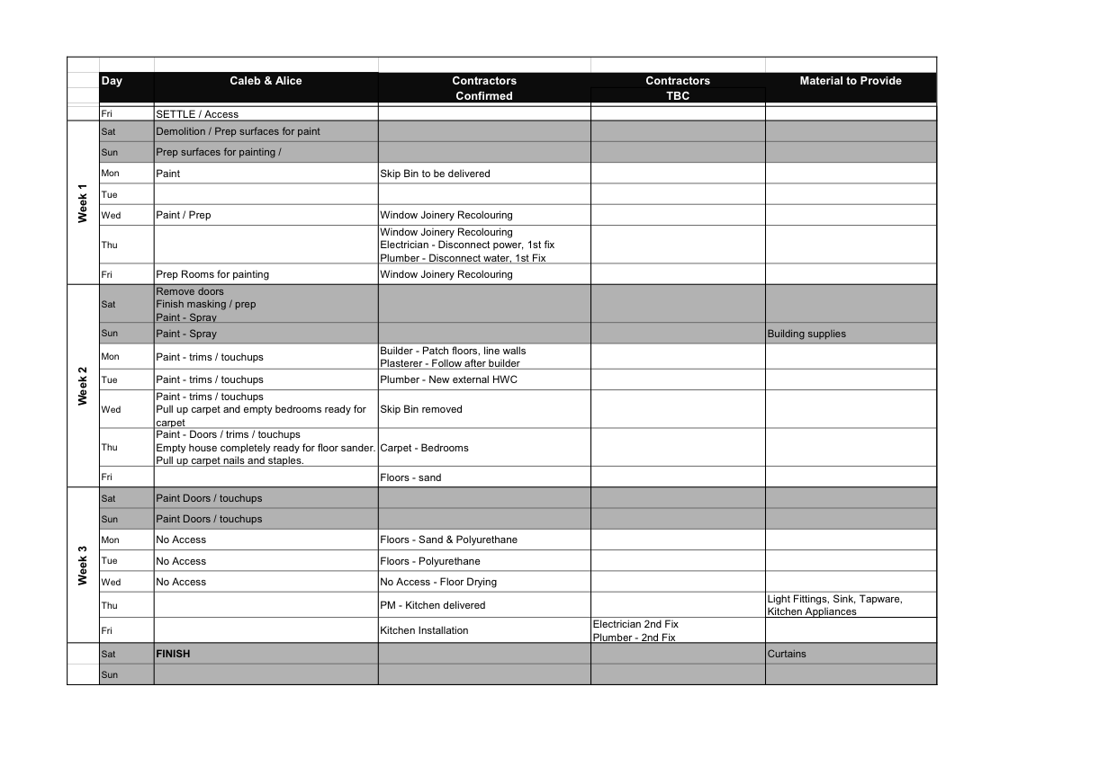 Pearson and Programs - Programming