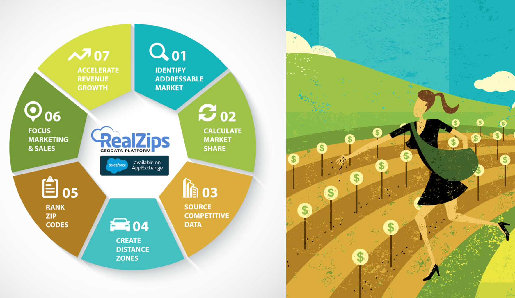 Accelerate revenue with RealZips 1770x1025.png