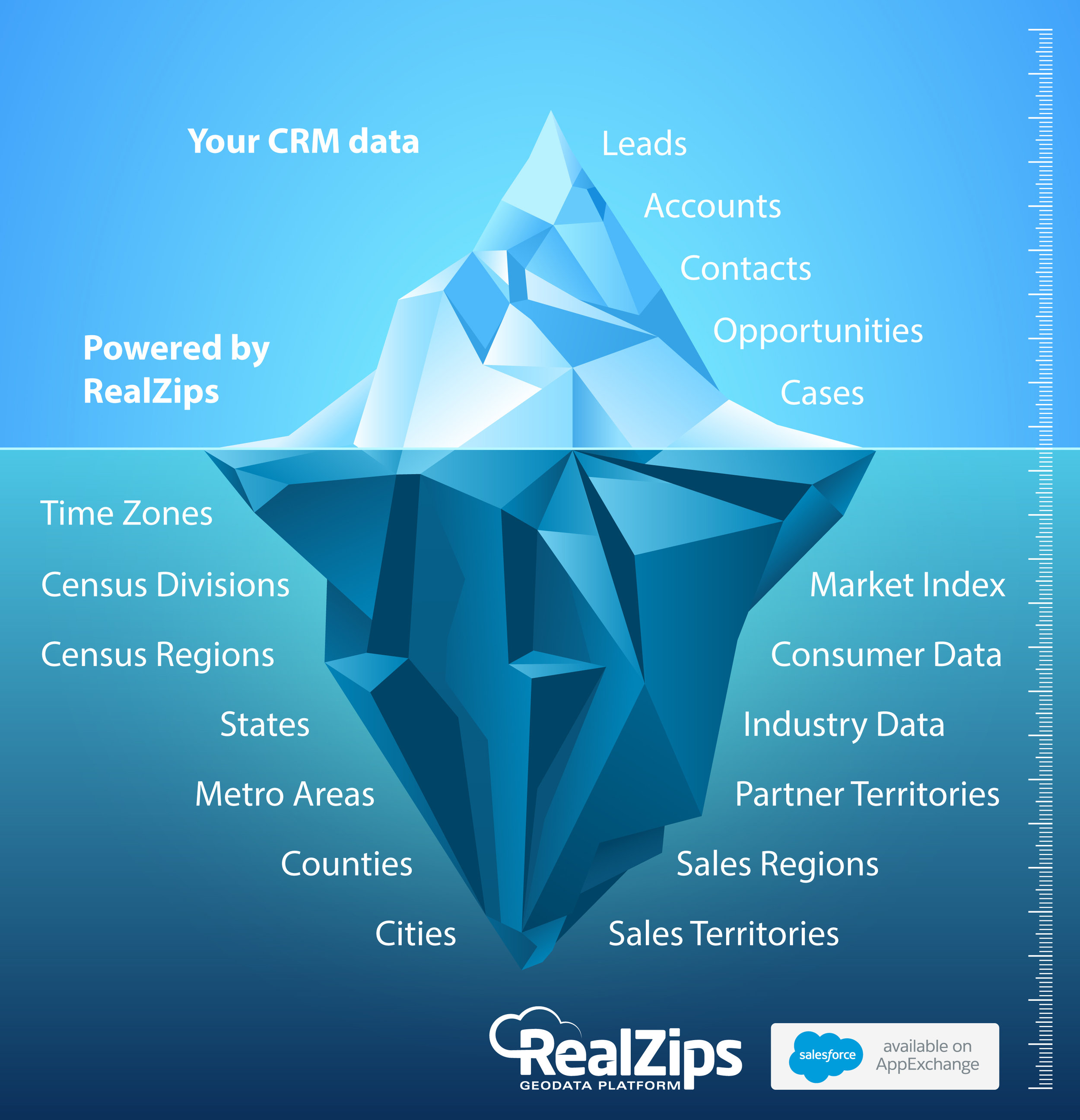 RealZips-Iceberg.jpg