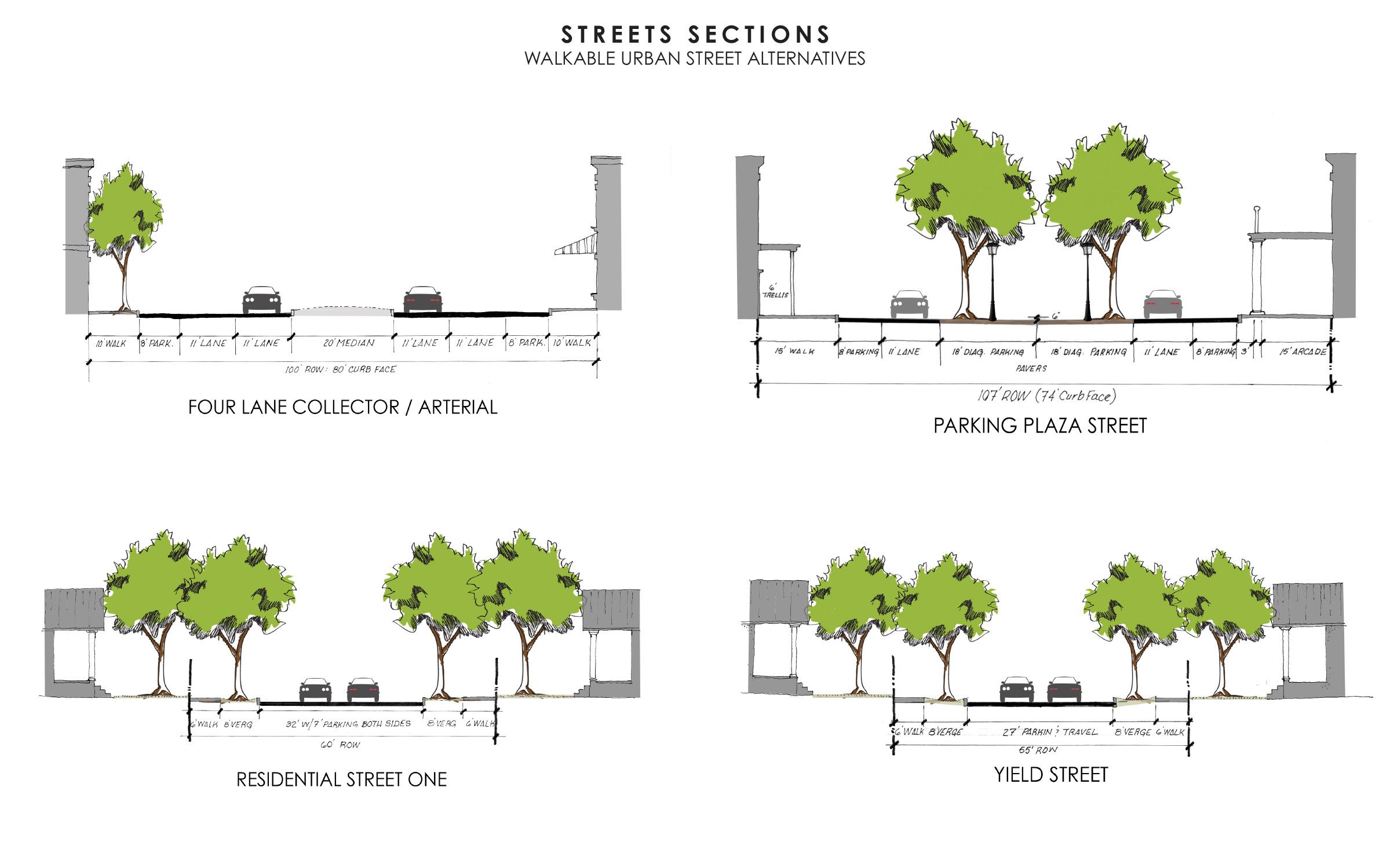 Street-Sections.jpg